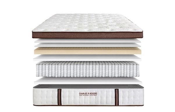 Estate 5000 7 layer comfort system
