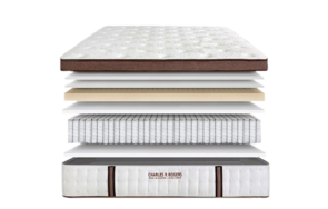 Estate 5000 mattress - independently top rated 4 years in a row