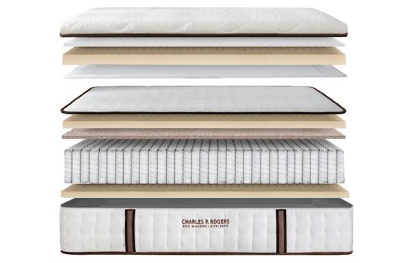 Estate SE topper and base unit 8 layer comfort system