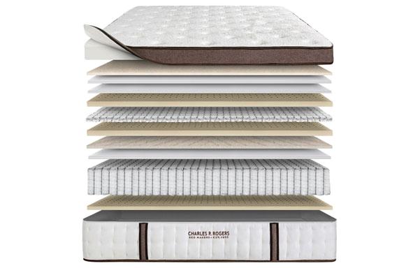 Estate Lifetime Mattress 10 or 12 layer comfort system