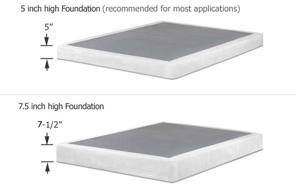 Classic mattress foundation height options