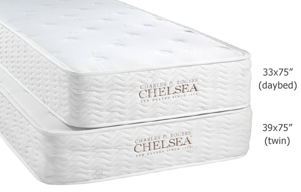 Chelsea daybed mattress width comparison