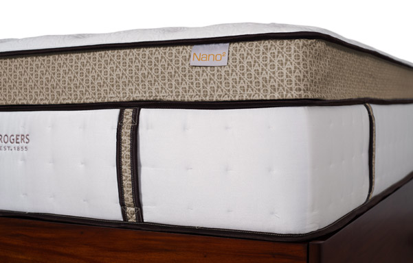 Powercore Nano mattress border and handle details