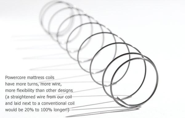 St. Regis mattress – Powercore coil sping detail